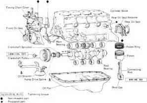 similiar 22re parts keywords toyota 22r motor diagram this turbo twin toyota supra forums