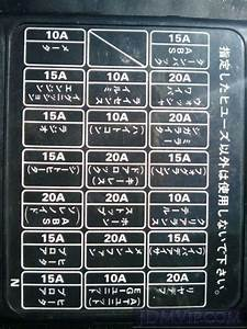 Gc8 Fusebox Diagram Layout Translation