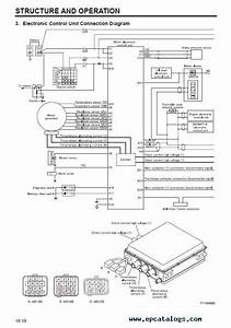 Mitsubishi Canter Electrical Wiring Diagram