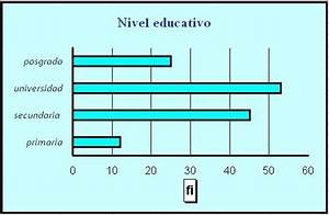 Capacitaci U00f3n On Line  Variable Cualitativa 0rdinal  Gr U00e1fica