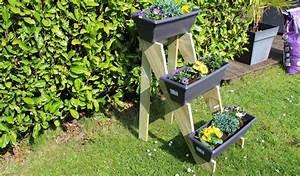 Jardinière En Hauteur : fabriquer une jardini re en hauteur ensemble de ~ Nature-et-papiers.com Idées de Décoration