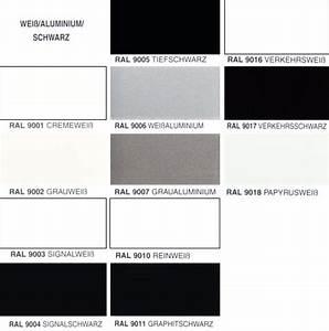 Ncs Farben Ral Farben Umrechnen : ral farben bersicht ~ Frokenaadalensverden.com Haus und Dekorationen
