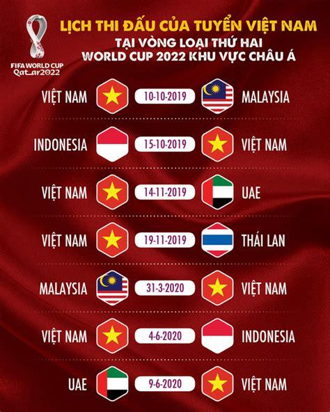 Turkmenistan mất 3 điểm do thắng đối thủ này, do đó từ vị trí nhất bảng, rớt xuống vị trí thứ 3. Lịch thi đấu và bảng xếp hạng vòng loại World Cup 2022 của Việt Nam