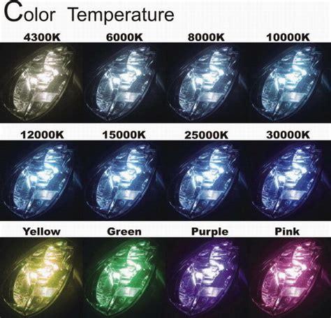 hid color temperature china color temperature of hid xenon conversion kits