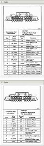 1998 Chevy Silverado 1500 Radio Wiring Diagram