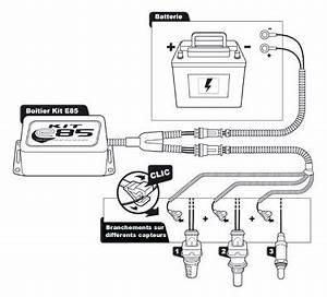 Boitier Additionnel Moteur Essence : kit e85 bioethanol boitier superethanol e85 kit de conversion ethanol e85 ~ Medecine-chirurgie-esthetiques.com Avis de Voitures