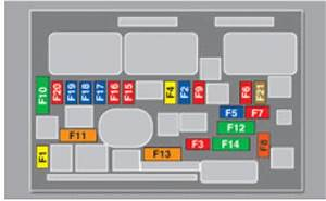 Fusible Demarreur 207 : peugeot 3008 changement d 39 un fusible informations pratiques manuel du conducteur peugeot 3008 ~ Gottalentnigeria.com Avis de Voitures