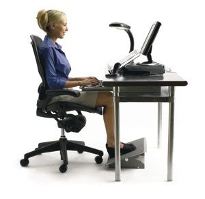 the importance of good ergonomics during computer usage