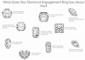 diamonds and what your diamond shape says about you With wedding ring cuts and shapes