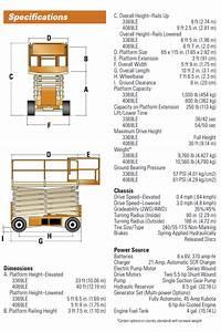 Jlg Lift Pre Use Inspection Checklist Pdf