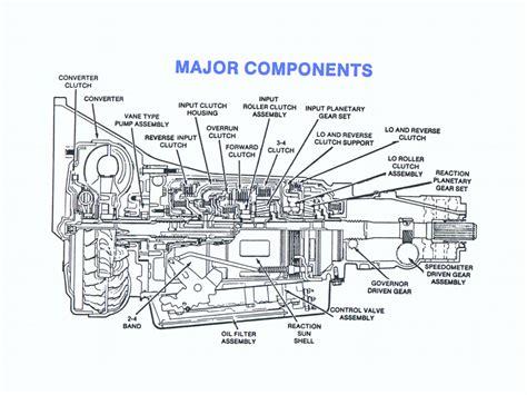 automatic transmission service    corvette cc tech