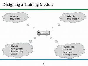 Generous training module template gallery resume ideas for Training module template