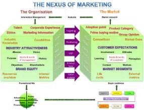 Product Marketing Plan Template