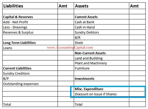 what is miscellaneous expenses in balance sheet what are fictitious assets accountingcapital