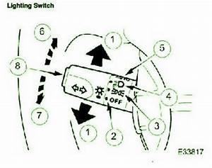2005 Jaguar Xkr Lighting Handle Fuse Box Diagram  U2013 Auto