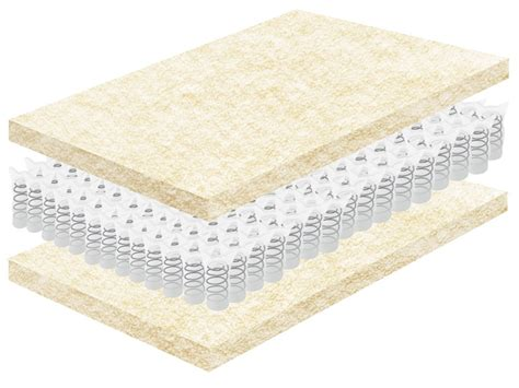 chemical free mattress tranquility wool futon mattress chemical free