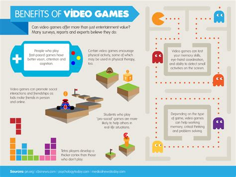 video games  highly effective learning tools