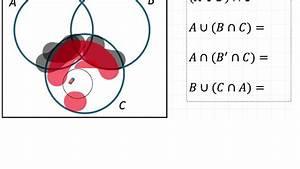 Shading Regions On Venn Diagrams