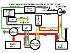 Gy6 Wire Diagram Coil Wiring In Wellread Me Throughout