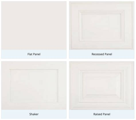 types  kitchen cabinets materials nagpurentrepreneurs