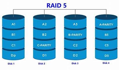 Raid Volume Array Diskpart Expand Disk Explained