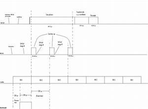 Piston Timing Diagram