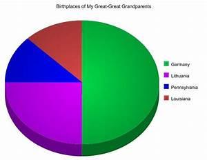 Abt Unk Saturday Night Genealogy Fun My Quot Heritage Pie Quot Chart