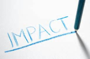 The Word Impact with Images