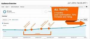 Website-speed-organic-traffic-diagram-1024x442