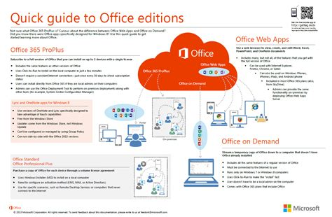 "New ""quick Guide To Office Editions"" Poster  Office It"