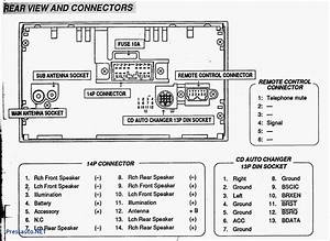 Headlight Socket Wiring Diagram  U2014 Untpikapps