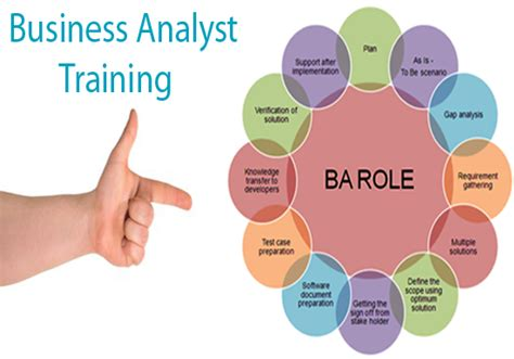 business analyst certification training  experts