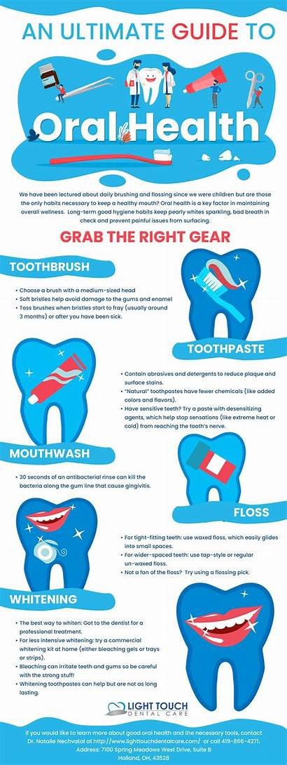 Oral Ultimate Guide Health Hygiene Dental Care