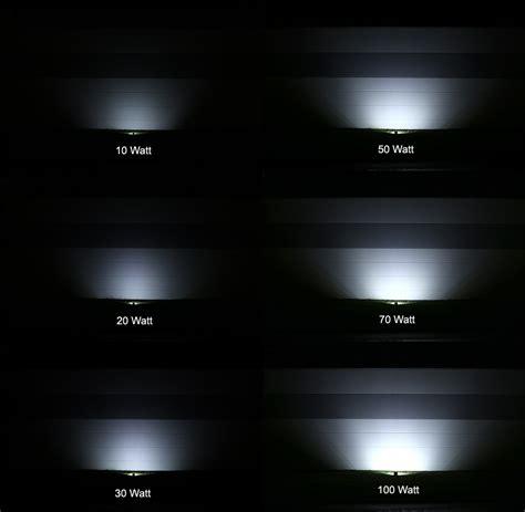 What Is The Best Led Flood Light Bocawebcamcom