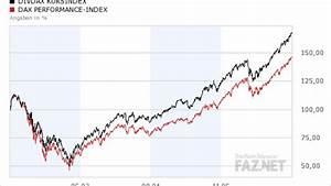 Dividende Berechnen Formel : alpha zertifikate dividendenstrategie ohne dividende aktien faz ~ Themetempest.com Abrechnung