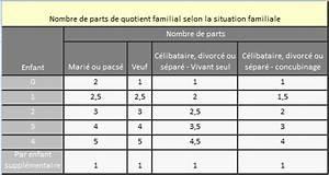 Calcul Impot Simulation : calcul impots simulateur en ligne ~ Medecine-chirurgie-esthetiques.com Avis de Voitures