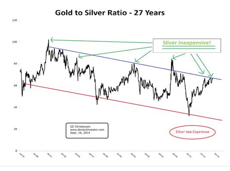 Silver Price: A Collapse and a Rally :: The Market Oracle