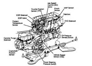 similiar saturn sl parts keywords saturn engine parts diagram moreover 2000 saturn sl1 parts