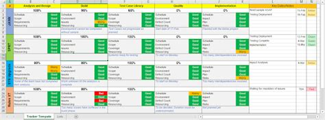 Cool Excel Templates Free Download by Project Management Templates Download 200 Templates