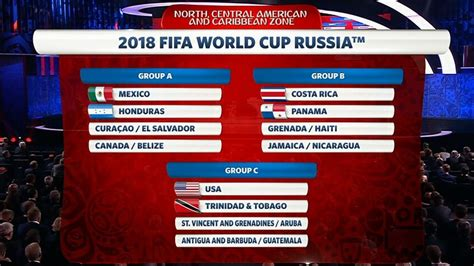 usa world cup qualifying table world cup 2018 draw concacaf