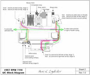 Bmw E36 Heater Wiring Diagram by Fyi Diy Hvac Diagrams And Pictures