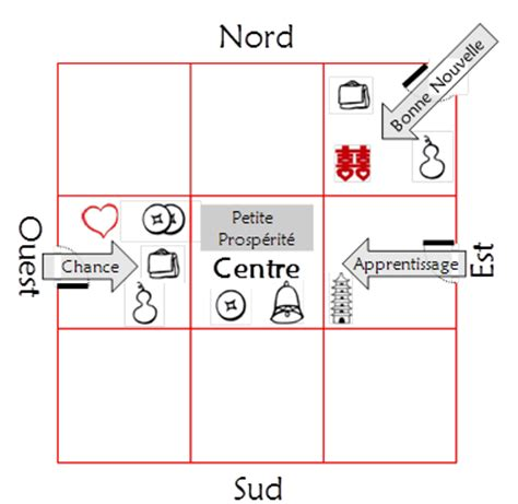 plan chambre feng shui 120 plan chambre feng shui c libataires cr ez une