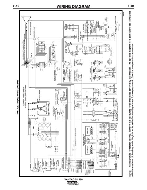 wiring diagram lincoln electric im10064 vantage 580 user