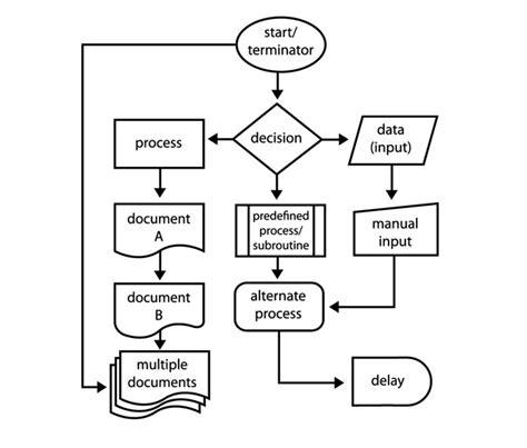 create flowcharts  microsoft word  easy