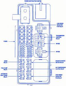 Chrysler Cruser 2004 Fuse Box  Block Circuit Breaker Diagram