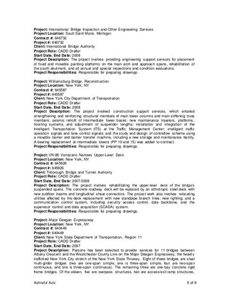 ashraful aziz resume