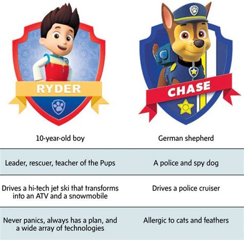 Mighty Pups Rubble Sky And Chase - Free Colouring Pages