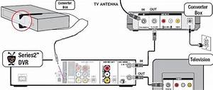 I Need A Diagram To Hook Up My Hdtv  Hd Cable Box  Series