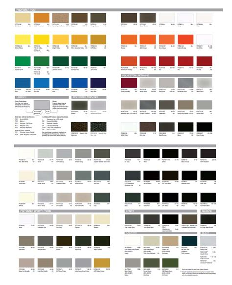 auto paint color charts html autos post
