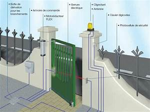 Fermeture De Portail Electrique : serrure electrique pour portail exterieur wasuk ~ Edinachiropracticcenter.com Idées de Décoration